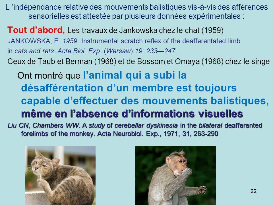 L indépendance relative des mouvements balistiques vis-à-vis des afférences sensorielles est attestée par plusieurs données expérimentales : Tout dabo