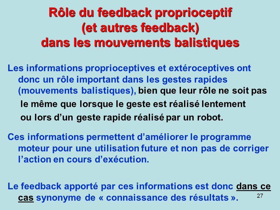 Rôle du feedback proprioceptif (et autres feedback) dans les mouvements balistiques Les informations proprioceptives et extéroceptives ont donc un rôl