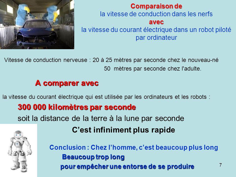 Comparaison de avec Comparaison de la vitesse de conduction dans les nerfs avec la vitesse du courant électrique dans un robot piloté par ordinateur V