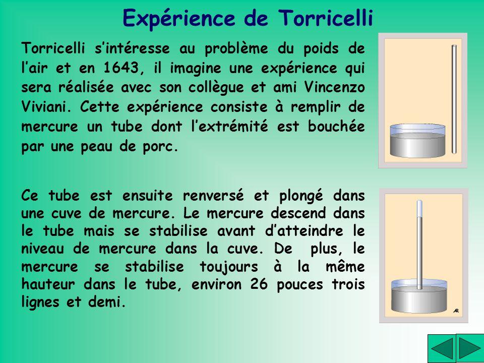 Expérience de Torricelli Torricelli sintéresse au problème du poids de lair et en 1643, il imagine une expérience qui sera réalisée avec son collègue