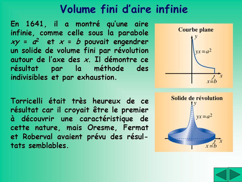 Volume fini daire infinie En 1641, il a montré quune aire infinie, comme celle sous la parabole xy = a 2 et x = b pouvait engendrer un solide de volum