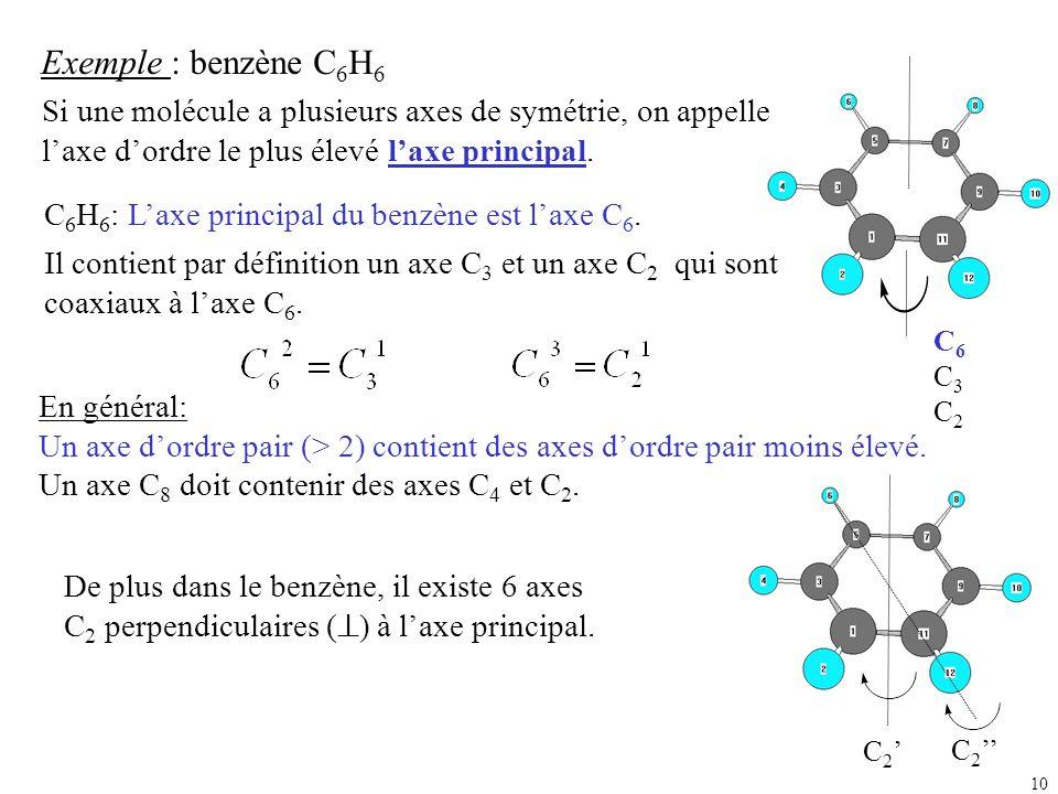 10 C6C3C2C6C3C2 C 2 Si une molécule a plusieurs axes de symétrie, on appelle laxe dordre le plus élevé laxe principal. En général: Un axe dordre pair