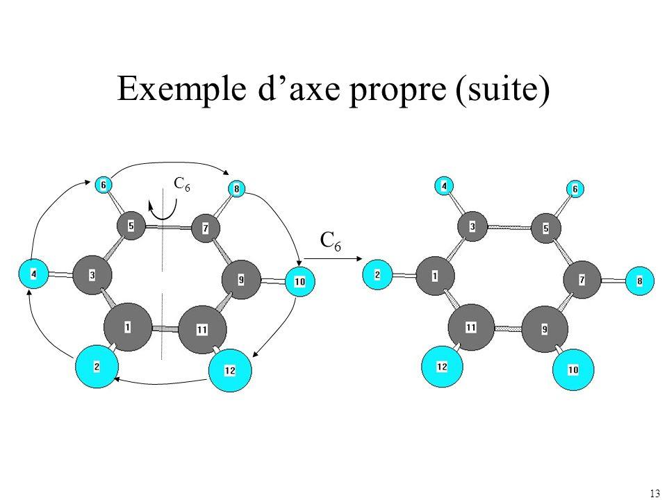 13 Exemple daxe propre (suite) C6C6 C6C6