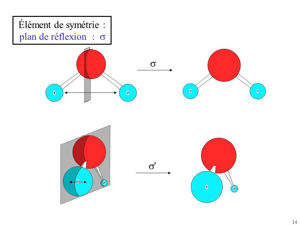 14 Élément de symétrie : plan de réflexion :