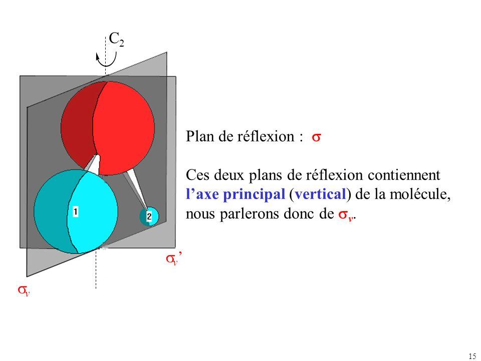 15 Plan de réflexion : Ces deux plans de réflexion contiennent laxe principal (vertical) de la molécule, nous parlerons donc de v. v v C2C2