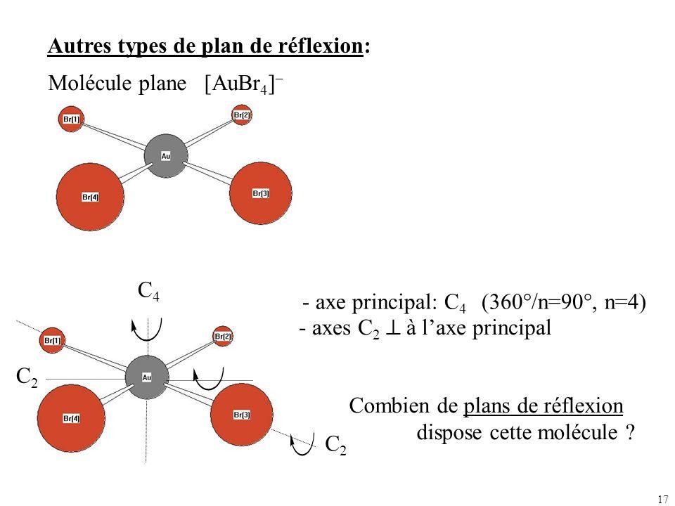 17 Autres types de plan de réflexion: - axe principal: C 4 (360°/n=90°, n=4) Molécule plane [AuBr 4 ] – C4C4 C2C2 C2C2 - axes C 2 à laxe principal Com