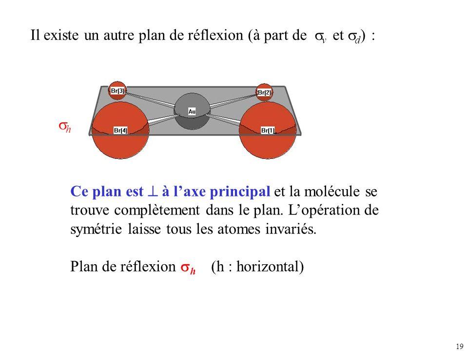 19 h Ce plan est à laxe principal et la molécule se trouve complètement dans le plan. Lopération de symétrie laisse tous les atomes invariés. Plan de