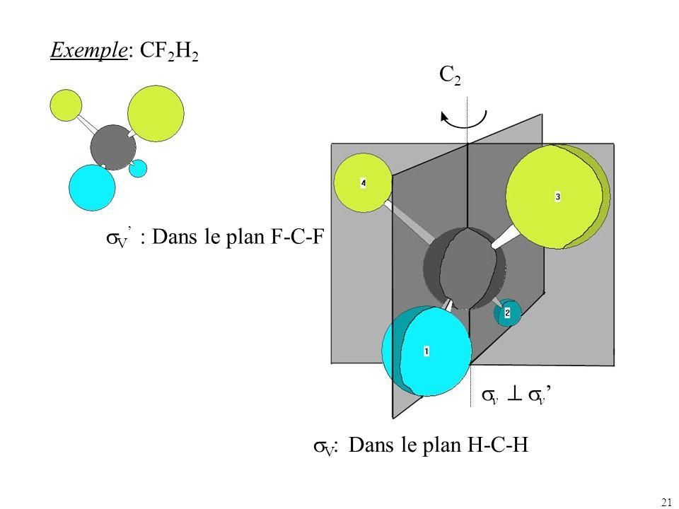 21 Exemple: CF 2 H 2 C2C2 V : Dans le plan F-C-F V : Dans le plan H-C-H v v