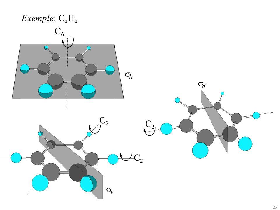 22 d Exemple: C 6 H 6 h C 6,… v C2C2 C2C2 C2C2