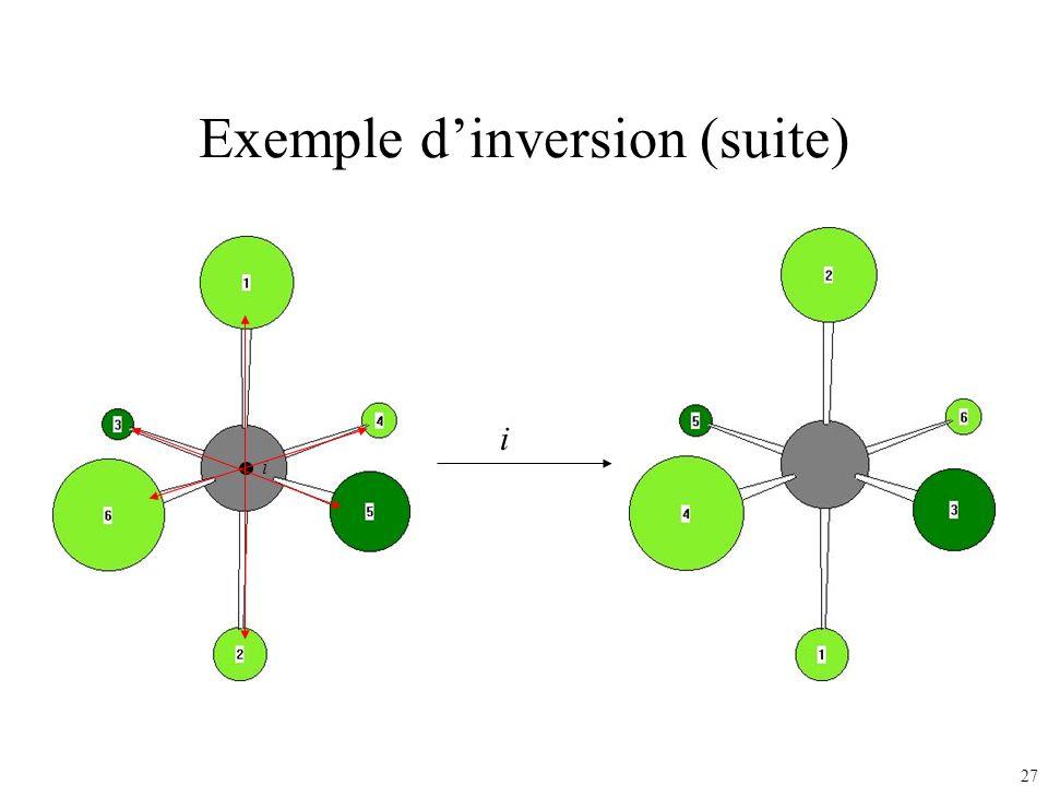 27 Exemple dinversion (suite) i i