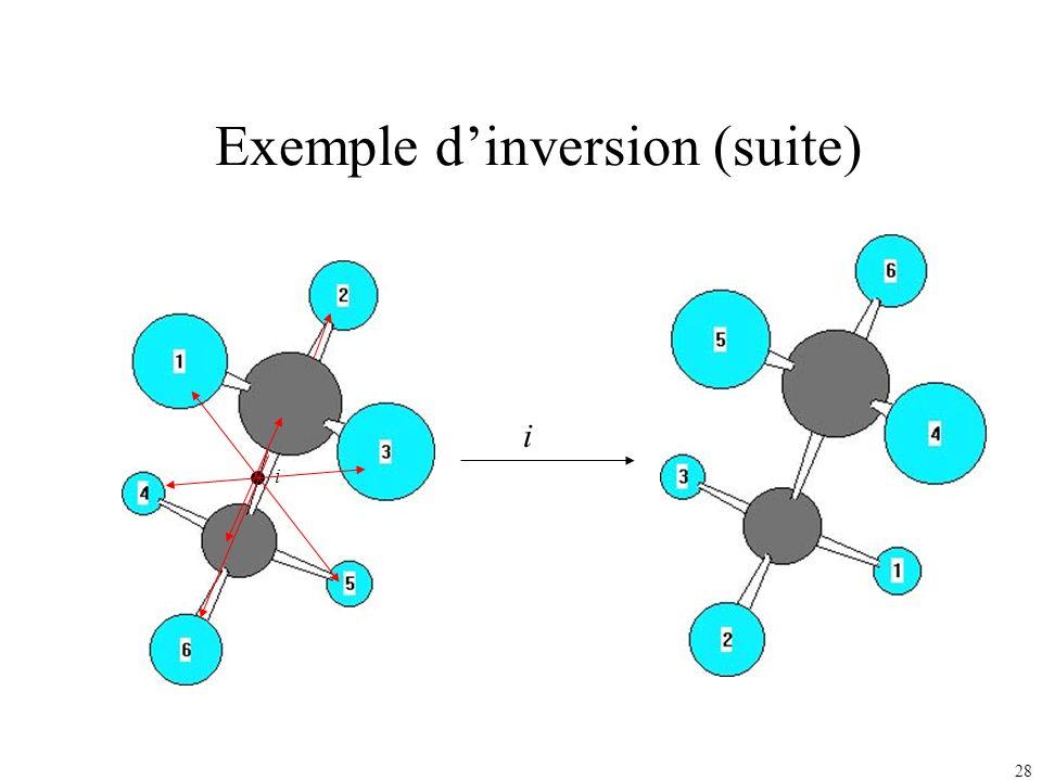 28 Exemple dinversion (suite) i i