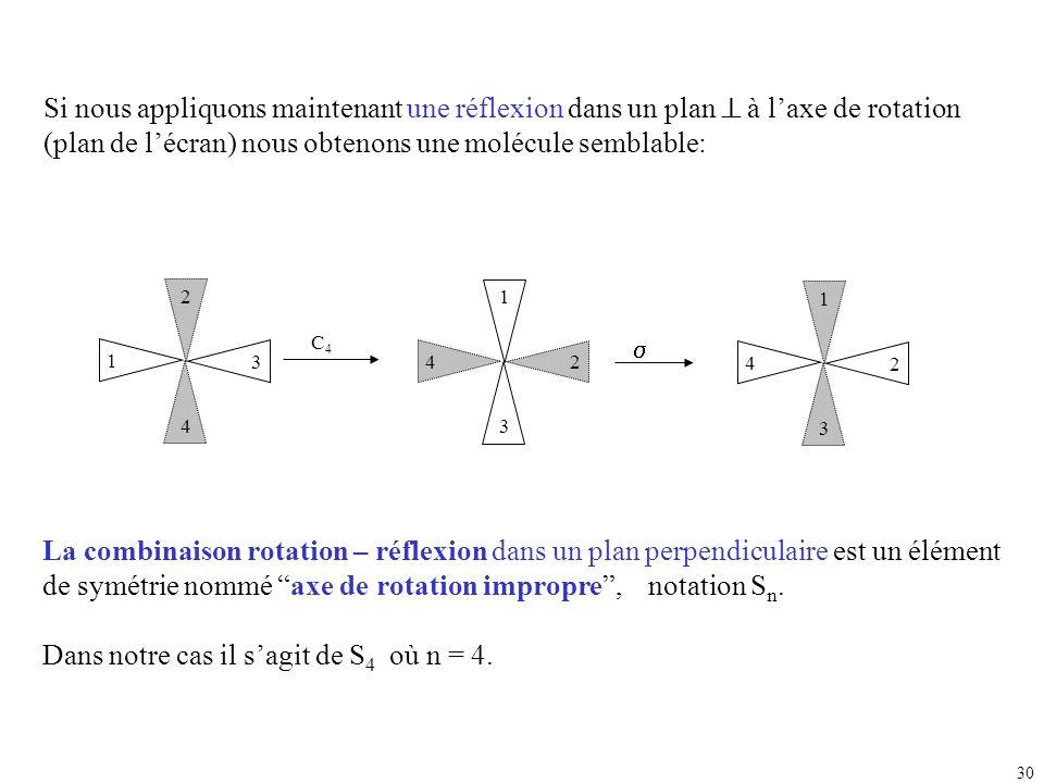 30 Si nous appliquons maintenant une réflexion dans un plan à laxe de rotation (plan de lécran) nous obtenons une molécule semblable: La combinaison r