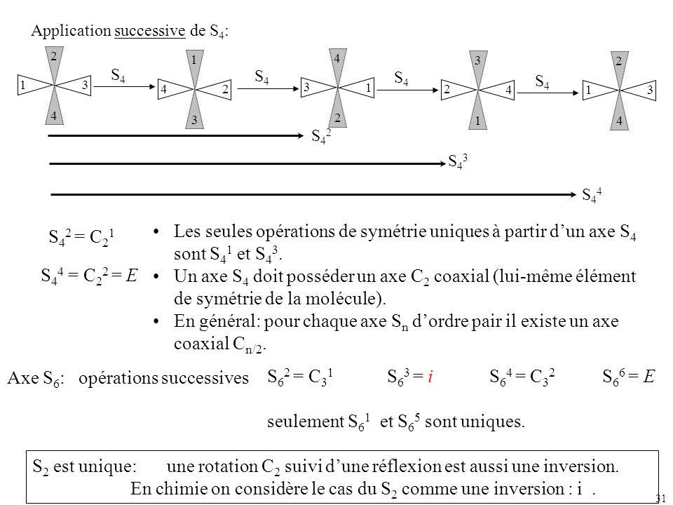 31 Application successive de S 4 : S42S42 S43S43 S44S44 S 4 2 = C 2 1 S 4 4 = C 2 2 = E Les seules opérations de symétrie uniques à partir dun axe S 4
