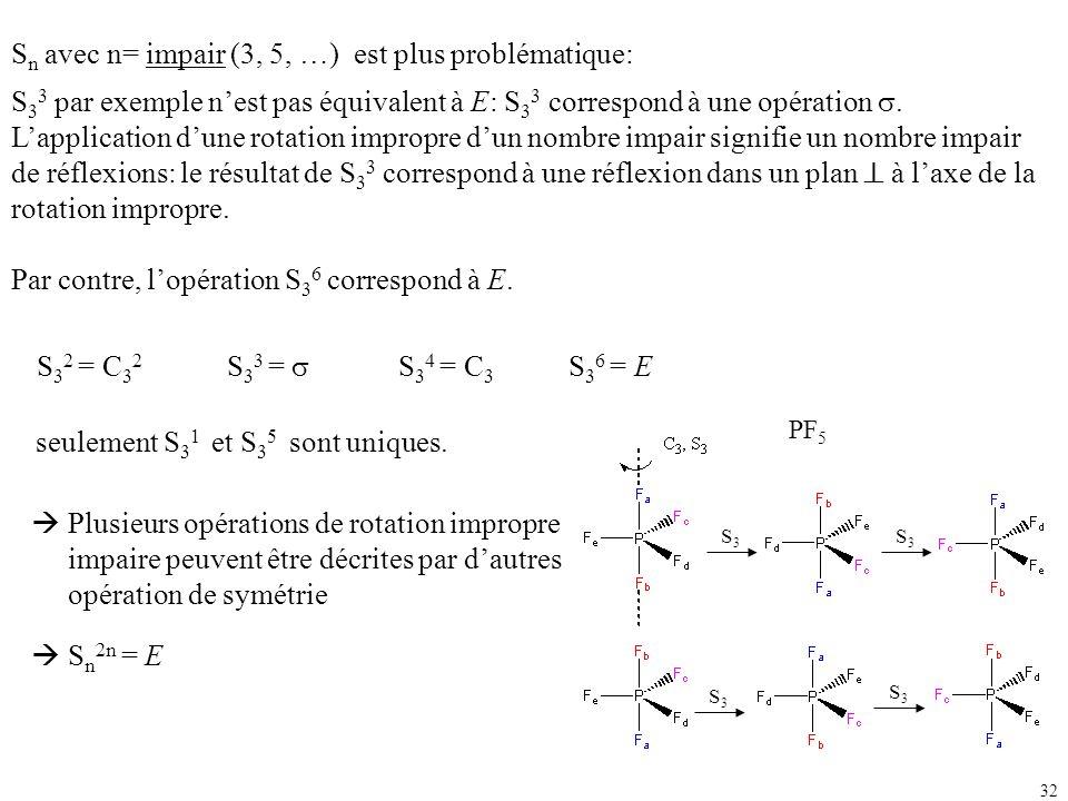 32 S n avec n= impair (3, 5, …) est plus problématique: S 3 2 = C 3 2 S 3 3 = S 3 4 = C 3 S 3 6 = E PF 5 S 3 3 par exemple nest pas équivalent à E: S