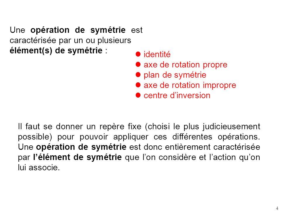 4 Une opération de symétrie est caractérisée par un ou plusieurs élément(s) de symétrie : Il faut se donner un repère fixe (choisi le plus judicieusem