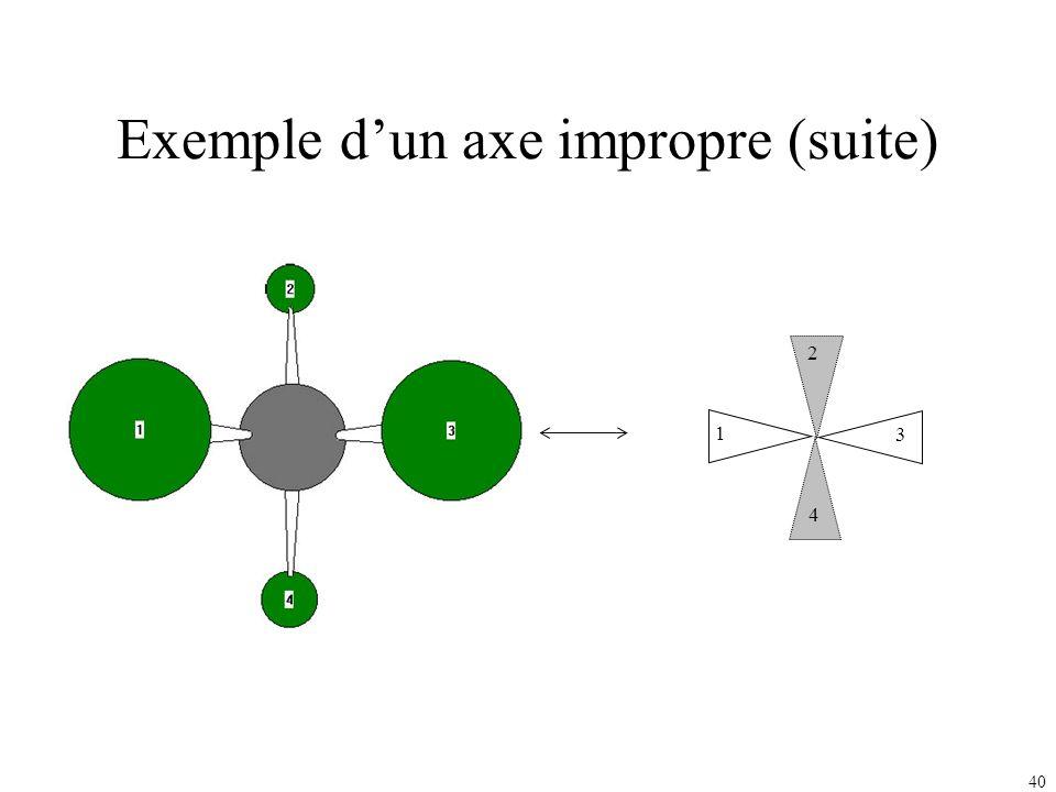 40 Exemple dun axe impropre (suite) 3 2 1 4