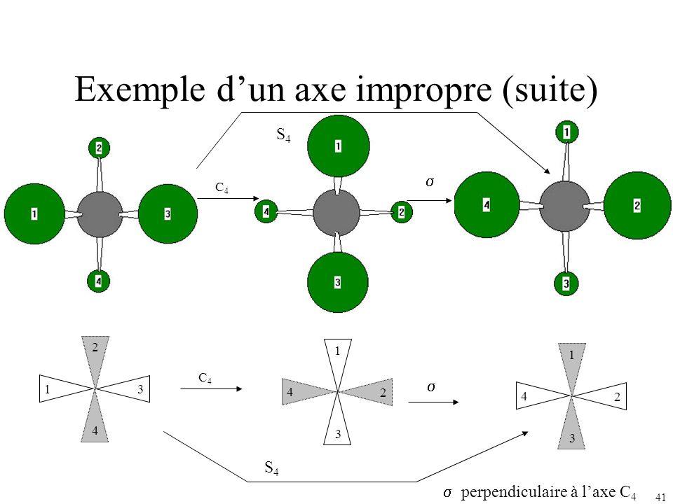 41 Exemple dun axe impropre (suite) C4C4 C4C4 S4S4 S4S4 3 2 1 4 2 1 4 3 2 1 4 3 perpendiculaire à laxe C 4