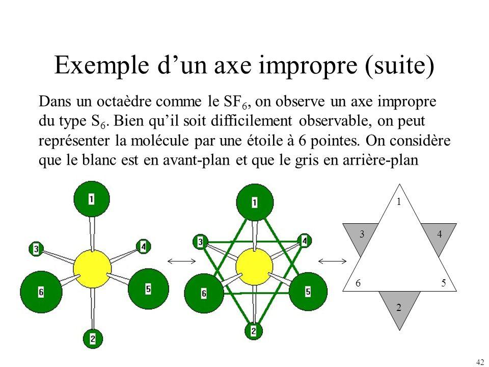 42 Exemple dun axe impropre (suite) Dans un octaèdre comme le SF 6, on observe un axe impropre du type S 6. Bien quil soit difficilement observable, o