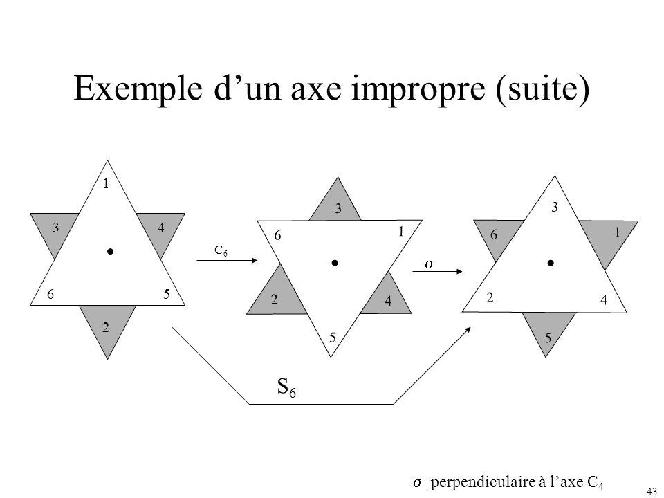 43 Exemple dun axe impropre (suite) 1 43 65 2 C6C6 4 3 2 1 6 5 1 6 5 4 3 2 S6S6 perpendiculaire à laxe C 4