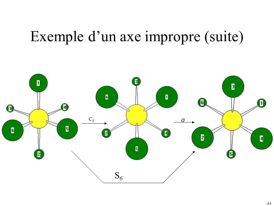 44 Exemple dun axe impropre (suite) C6C6 S6S6