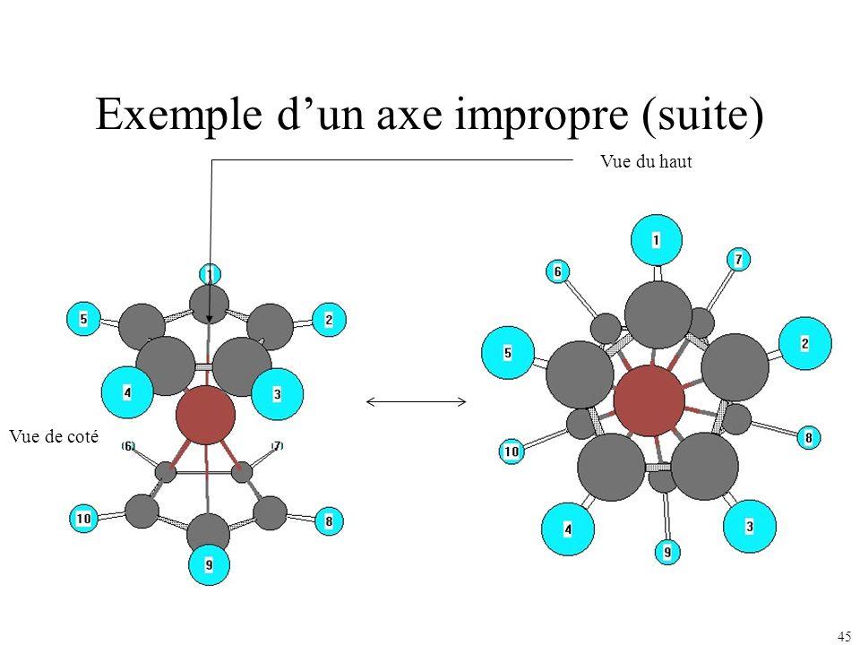 45 Exemple dun axe impropre (suite) Vue du haut Vue de coté