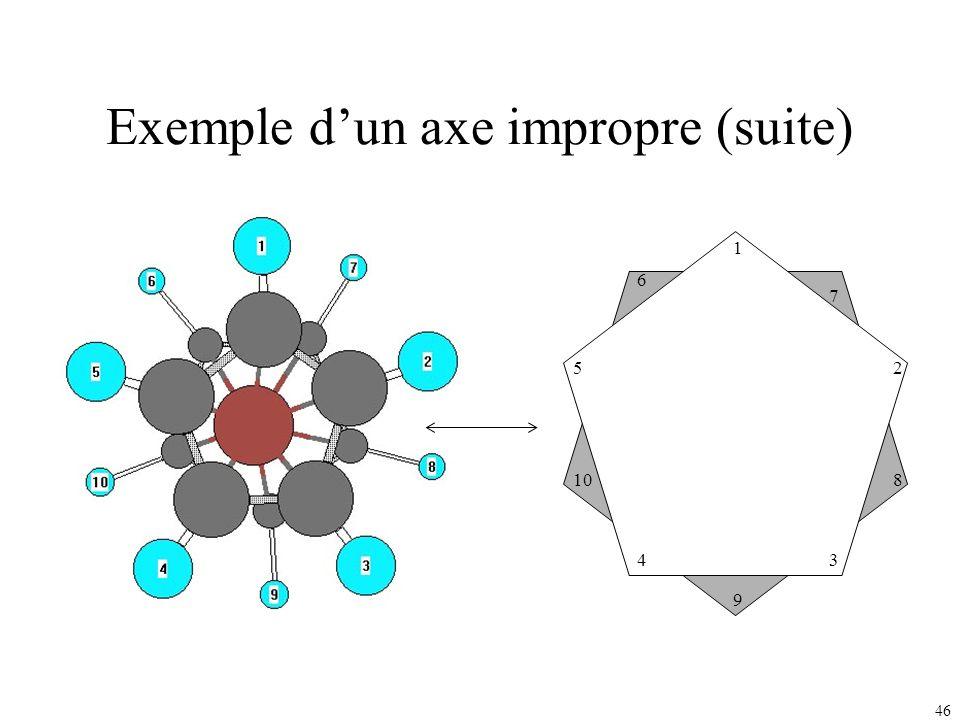46 10 9 8 7 6 43 2 1 5 Exemple dun axe impropre (suite)