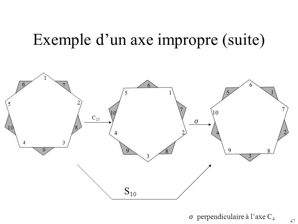 47 Exemple dun axe impropre (suite) 10 9 8 7 6 43 2 1 5 C 10 10 9 8 7 6 4 3 2 1 5 4 3 2 1 5 10 9 8 7 6 S 10 perpendiculaire à laxe C 4
