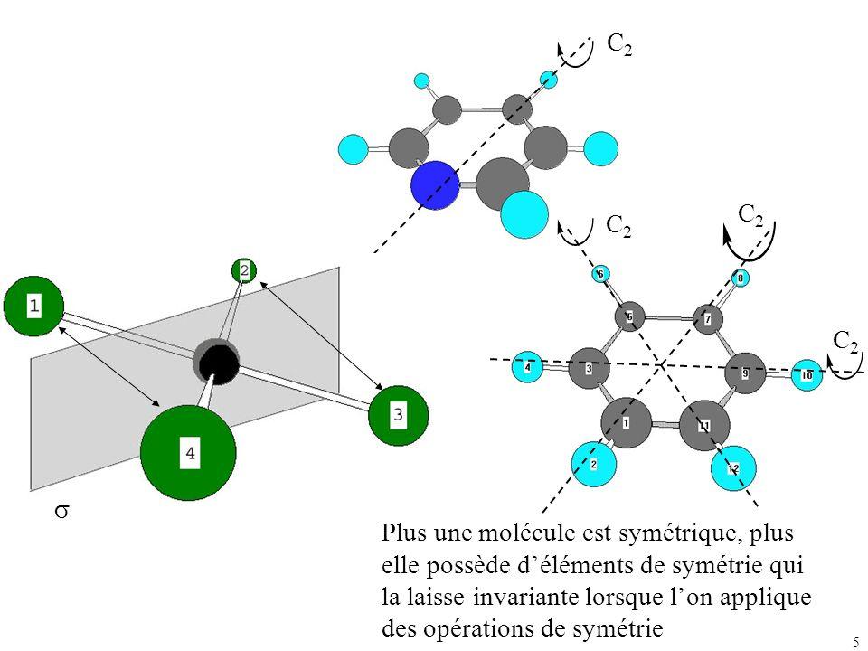 5 Plus une molécule est symétrique, plus elle possède déléments de symétrie qui la laisse invariante lorsque lon applique des opérations de symétrie C