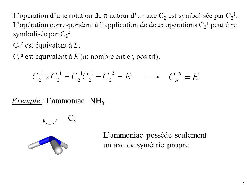8 Lopération dune rotation de autour dun axe C 2 est symbolisée par C 2 1. Lopération correspondant à lapplication de deux opérations C 2 1 peut être