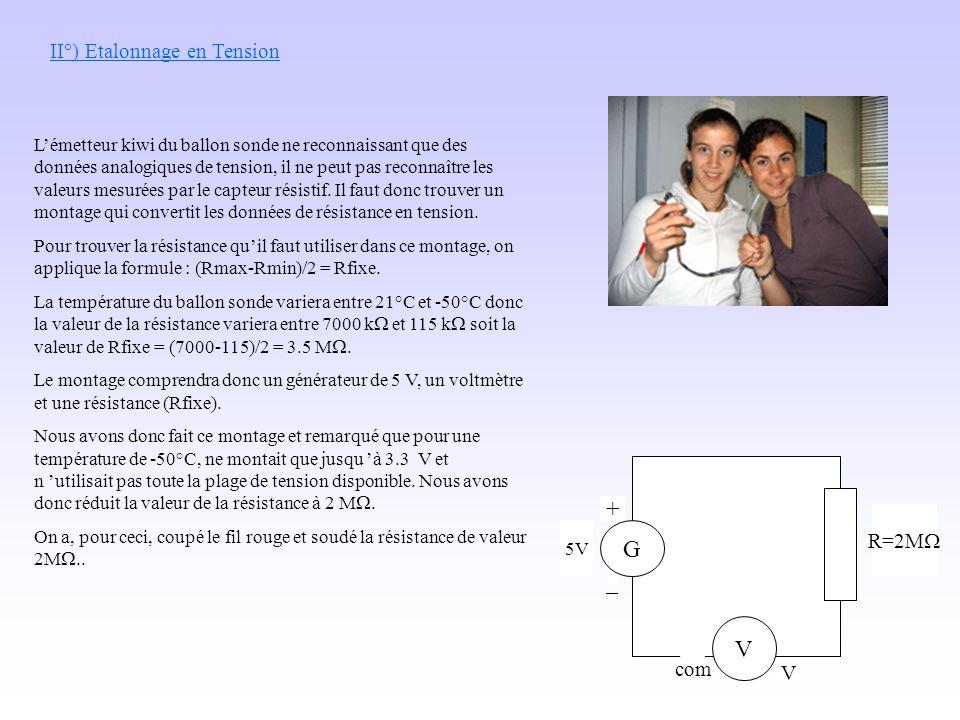 Lémetteur kiwi du ballon sonde ne reconnaissant que des données analogiques de tension, il ne peut pas reconnaître les valeurs mesurées par le capteur
