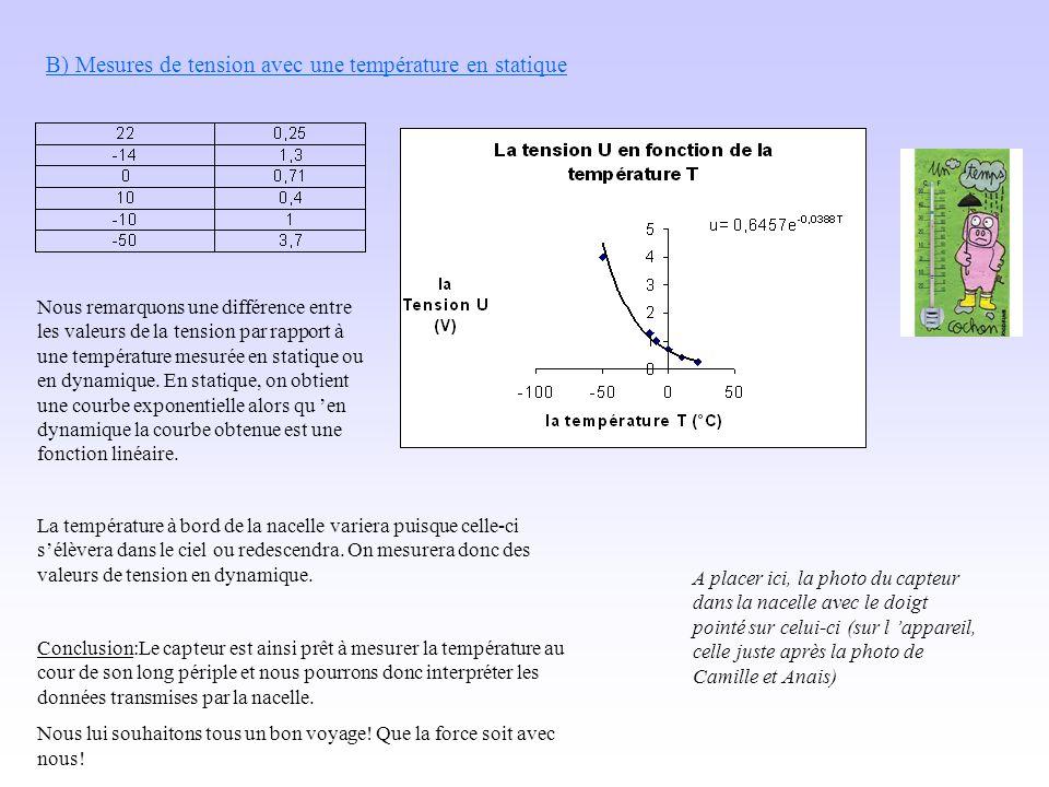 B) Mesures de tension avec une température en statique Nous remarquons une différence entre les valeurs de la tension par rapport à une température me