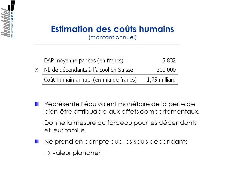 Estimation des coûts humains (montant annuel) Représente léquivalent monétaire de la perte de bien-être attribuable aux effets comportementaux. Donne