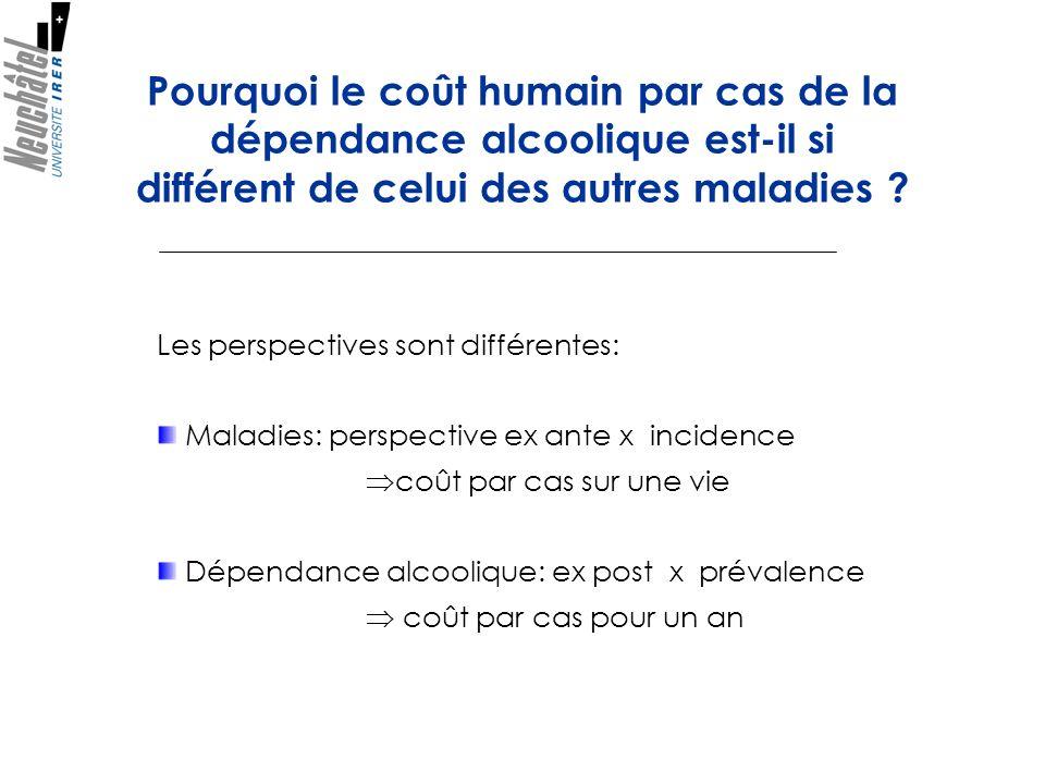 Pourquoi le coût humain par cas de la dépendance alcoolique est-il si différent de celui des autres maladies ? Les perspectives sont différentes: Mala