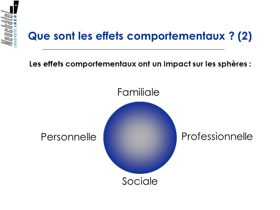Les effets comportementaux ont un impact sur les sphères : Que sont les effets comportementaux ? (2) Familiale Personnelle Professionnelle Sociale