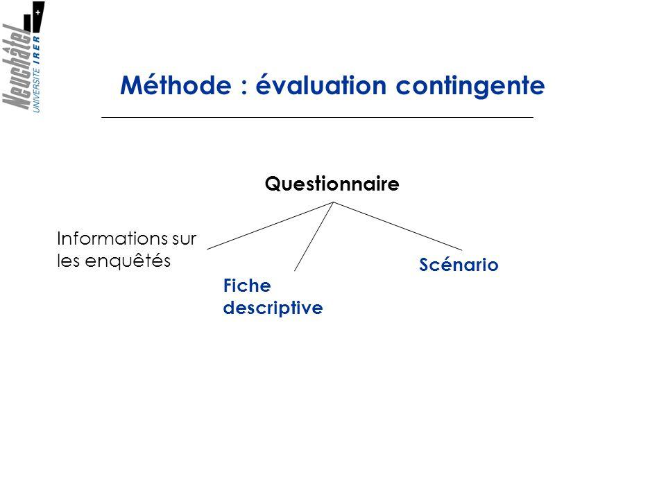 Questionnaire Méthode : évaluation contingente Scénario Fiche descriptive Informations sur les enquêtés