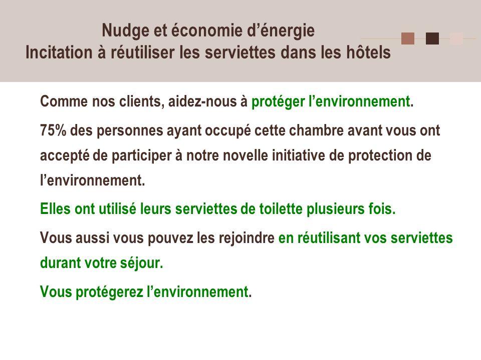14 Nudge et économie dénergie Incitation à réutiliser les serviettes dans les hôtels Comme nos clients, aidez-nous à protéger lenvironnement. 75% des