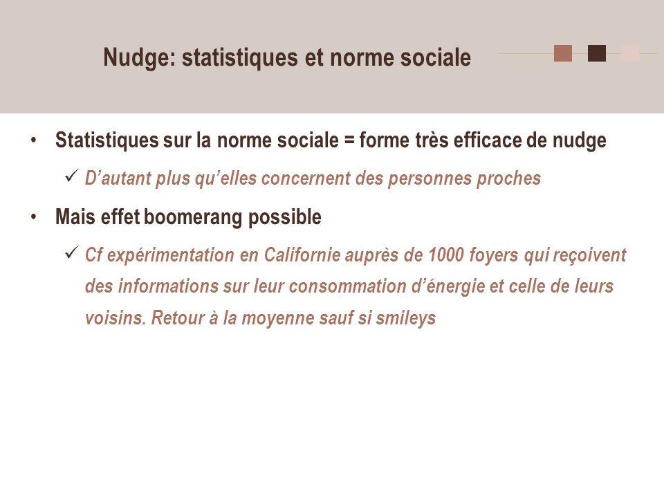15 Nudge: statistiques et norme sociale Statistiques sur la norme sociale = forme très efficace de nudge Dautant plus quelles concernent des personnes