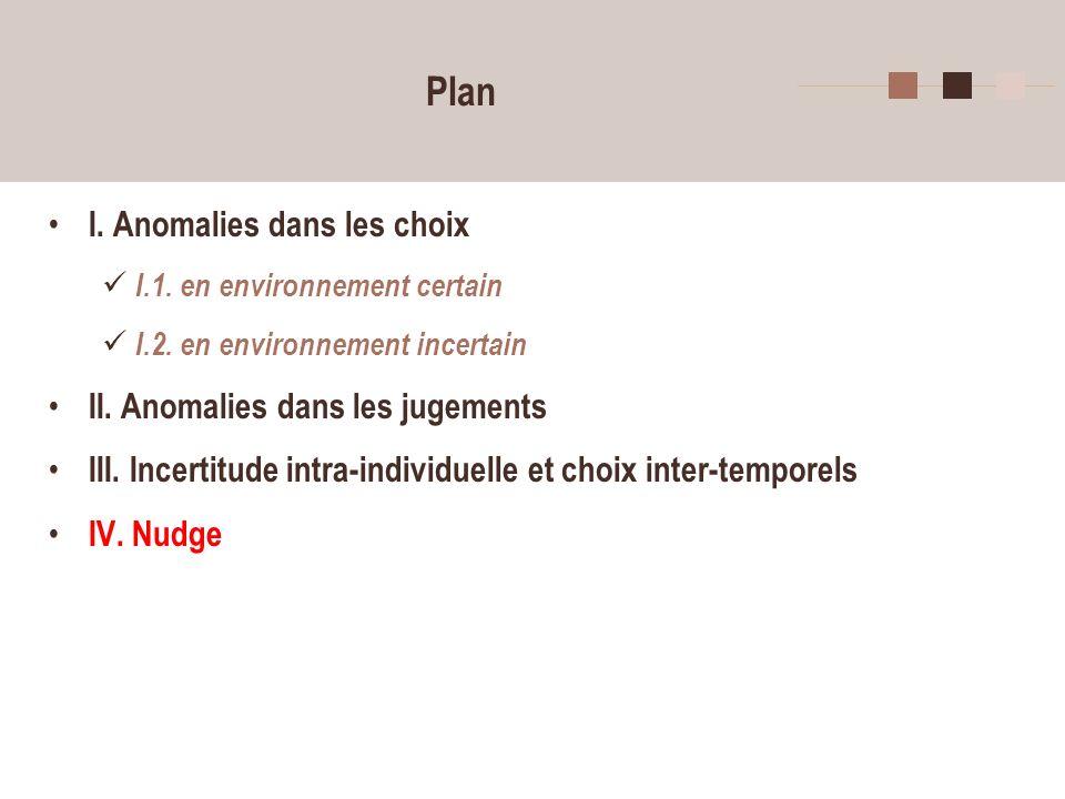 2 Plan I. Anomalies dans les choix I.1. en environnement certain I.2. en environnement incertain II. Anomalies dans les jugements III. Incertitude int