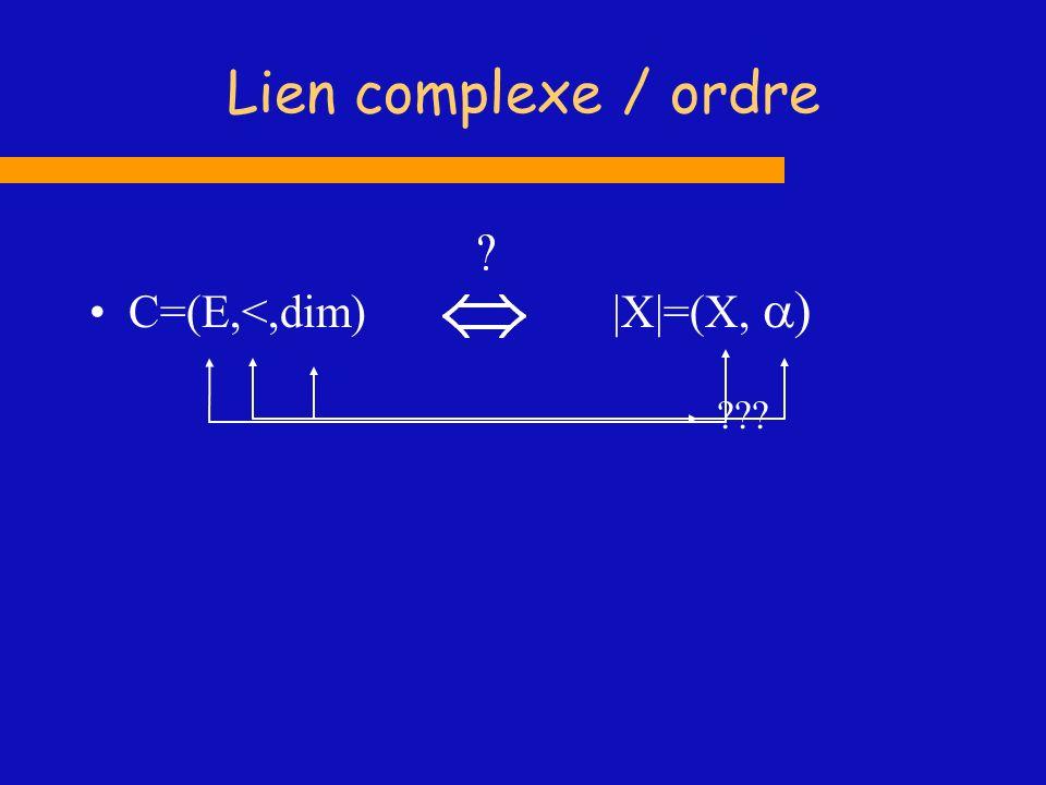 C=(E,<,dim) |X|=(X, Lien complexe / ordre ???