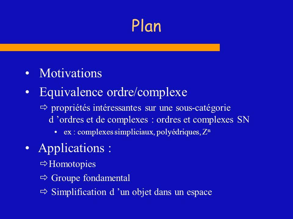 Plan Motivations Equivalence ordre/complexe propriétés intéressantes sur une sous-catégorie d ordres et de complexes : ordres et complexes SN ex : com