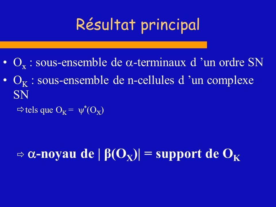 Résultat principal O x : sous-ensemble de -terminaux d un ordre SN O K : sous-ensemble de n-cellules d un complexe SN tels que O K = * (O X ) -noyau d