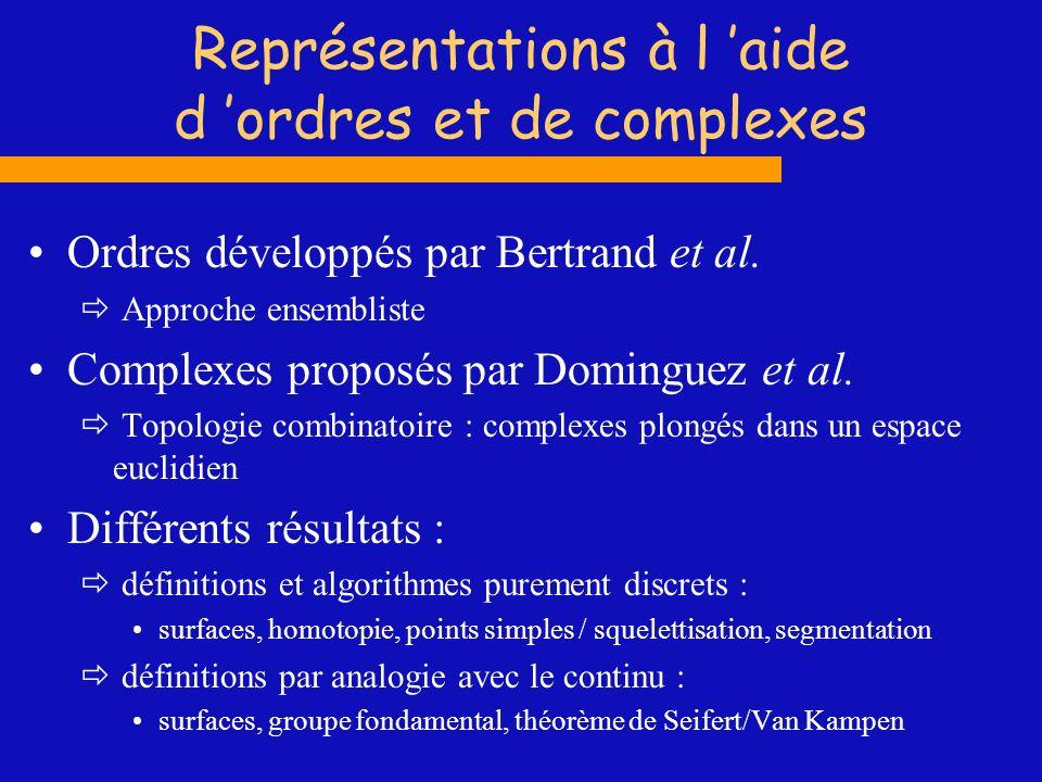 Représentations à l aide d ordres et de complexes Ordres développés par Bertrand et al. Approche ensembliste Complexes proposés par Dominguez et al. T