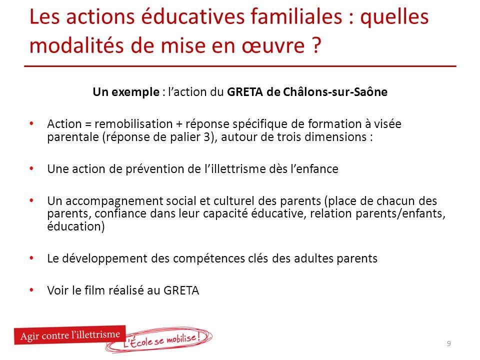Les actions éducatives familiales : quelles modalités de mise en œuvre .