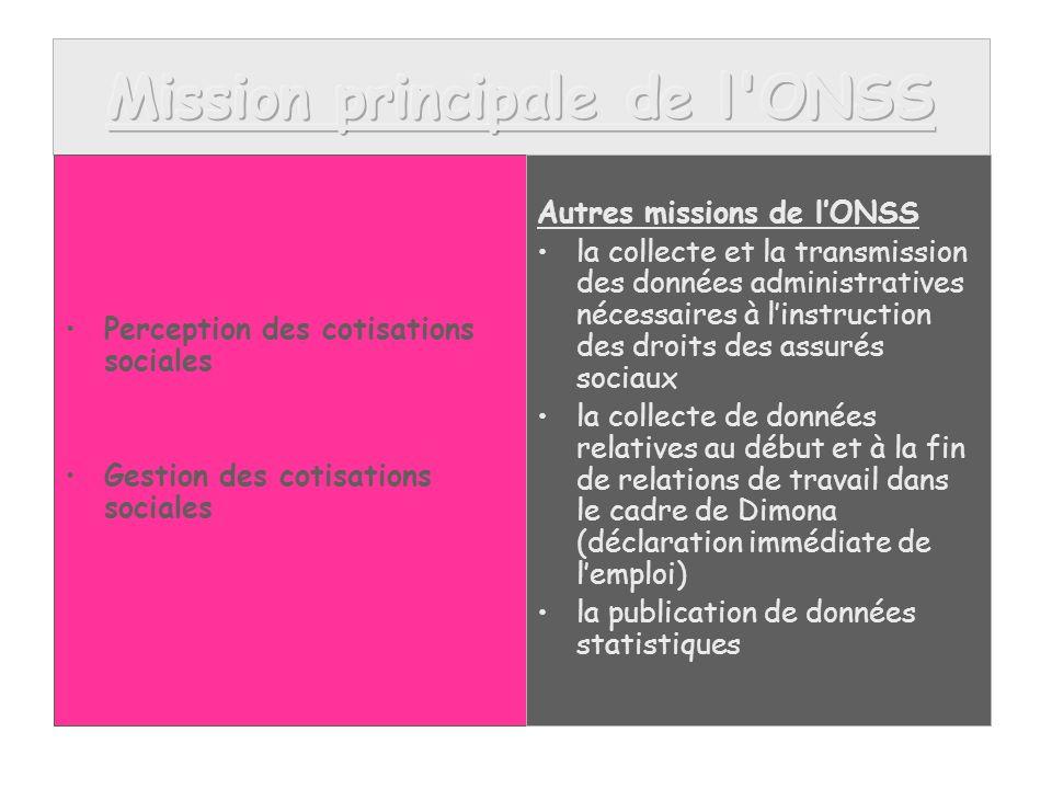 Perception des cotisations sociales Gestion des cotisations sociales Autres missions de lONSS la collecte et la transmission des données administrativ