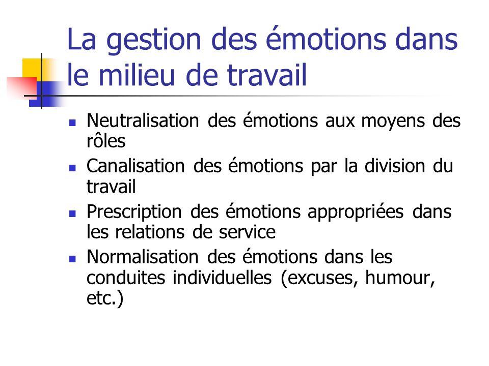 La gestion des émotions dans le milieu de travail Neutralisation des émotions aux moyens des rôles Canalisation des émotions par la division du travail Prescription des émotions appropriées dans les relations de service Normalisation des émotions dans les conduites individuelles (excuses, humour, etc.)