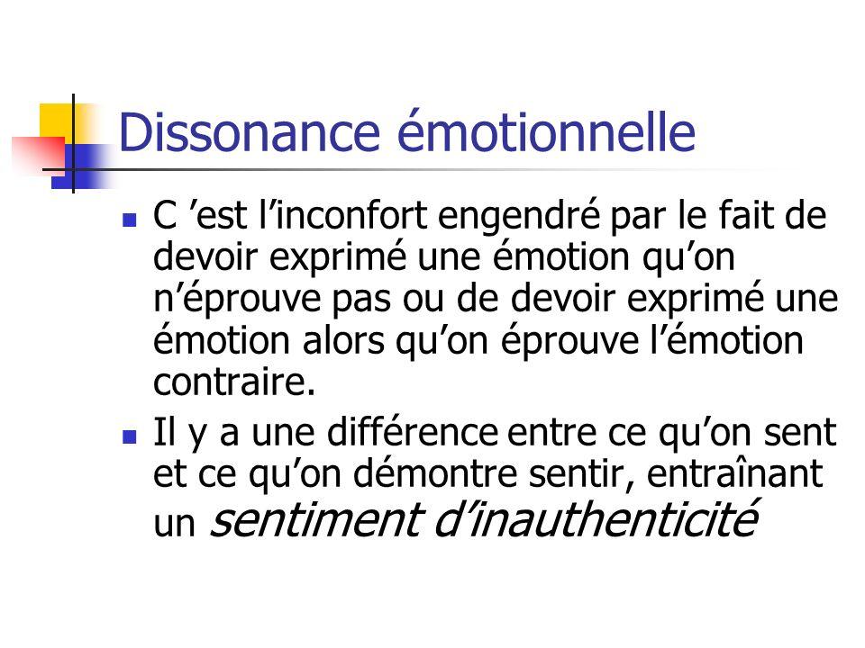 Dissonance émotionnelle C est linconfort engendré par le fait de devoir exprimé une émotion quon néprouve pas ou de devoir exprimé une émotion alors q