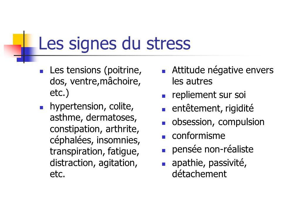 Les signes du stress Les tensions (poitrine, dos, ventre,mâchoire, etc.) hypertension, colite, asthme, dermatoses, constipation, arthrite, céphalées, insomnies, transpiration, fatigue, distraction, agitation, etc.