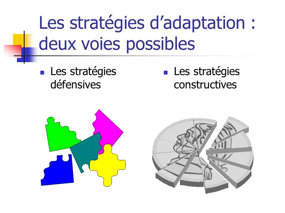 Les stratégies dadaptation : deux voies possibles Les stratégies défensives Les stratégies constructives