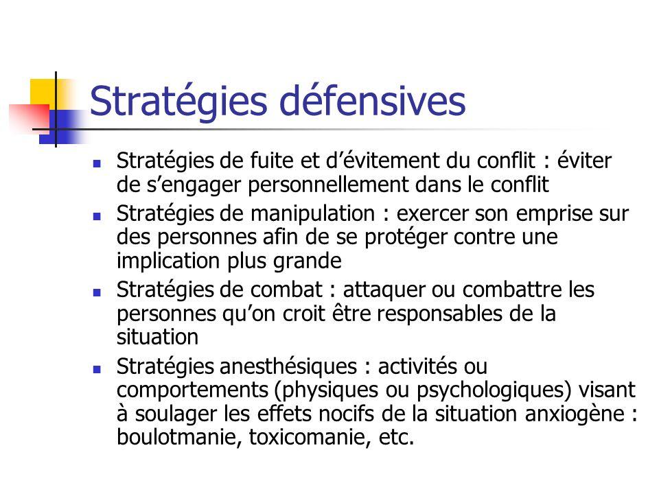 Stratégies défensives Stratégies de fuite et dévitement du conflit : éviter de sengager personnellement dans le conflit Stratégies de manipulation : e