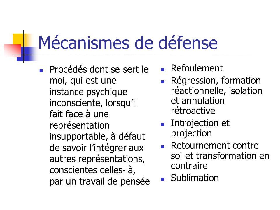 Mécanismes de défense Procédés dont se sert le moi, qui est une instance psychique inconsciente, lorsquil fait face à une représentation insupportable